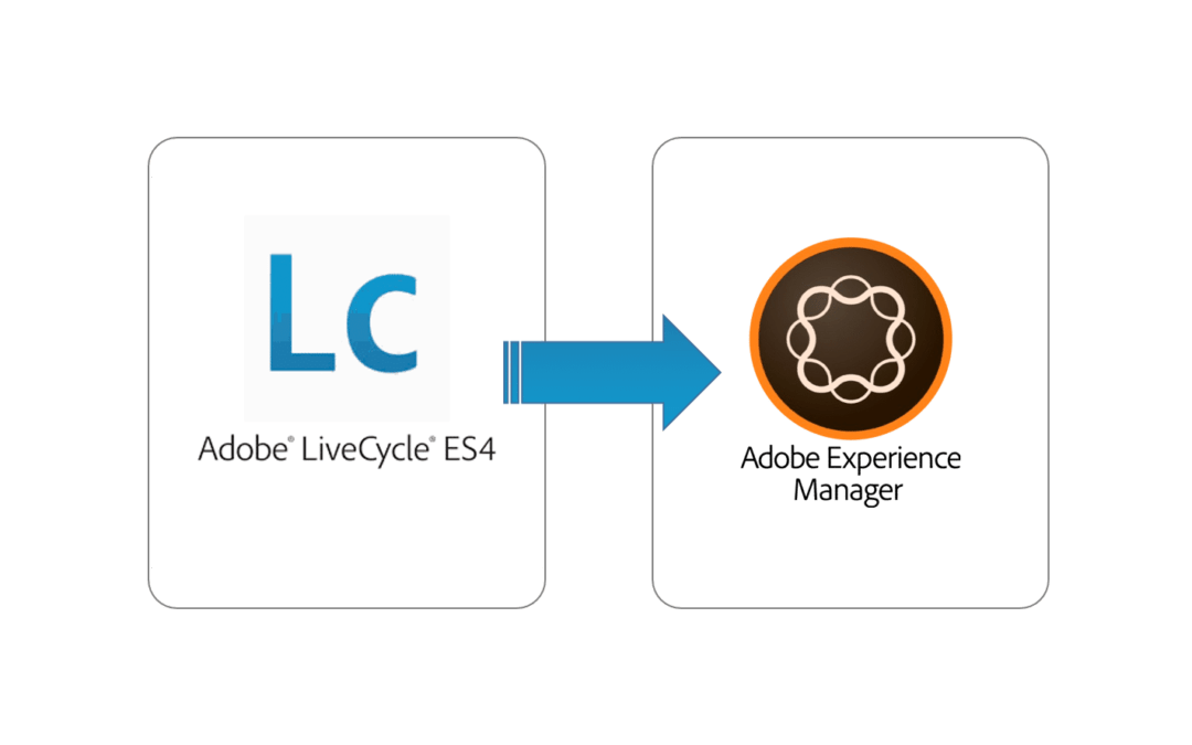 Migration from Adobe LiveCycle to Adobe Experience Manager