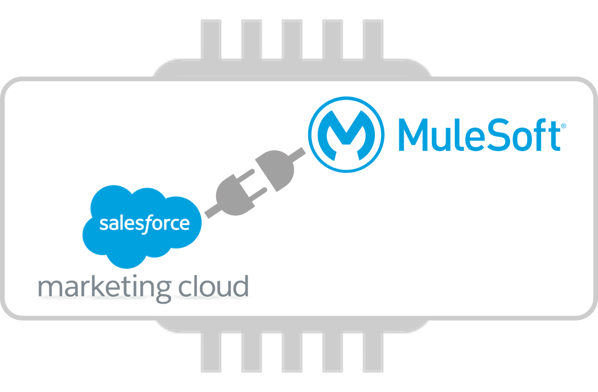 SFMC MuleSoft Connector